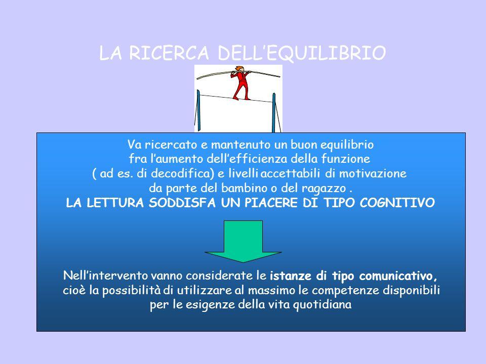 LA RICERCA DELL'EQUILIBRIO