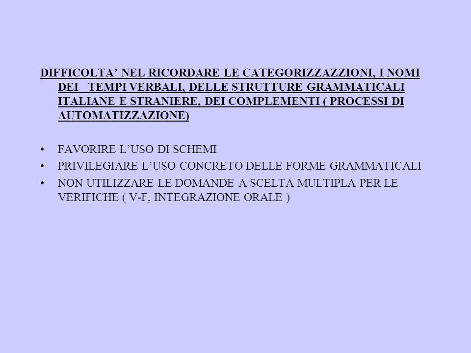 DIFFICOLTA' NEL RICORDARE LE CATEGORIZZAZZIONI, I NOMI DEI TEMPI VERBALI, DELLE STRUTTURE GRAMMATICALI ITALIANE E STRANIERE, DEI COMPLEMENTI ( PROCESSI DI AUTOMATIZZAZIONE)