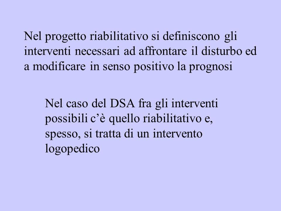 Nel progetto riabilitativo si definiscono gli interventi necessari ad affrontare il disturbo ed a modificare in senso positivo la prognosi