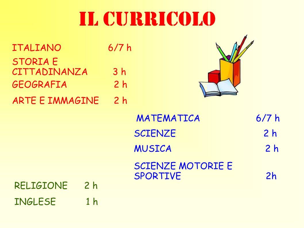IL CURRICOLO ITALIANO 6/7 h STORIA E CITTADINANZA 3 h GEOGRAFIA 2 h