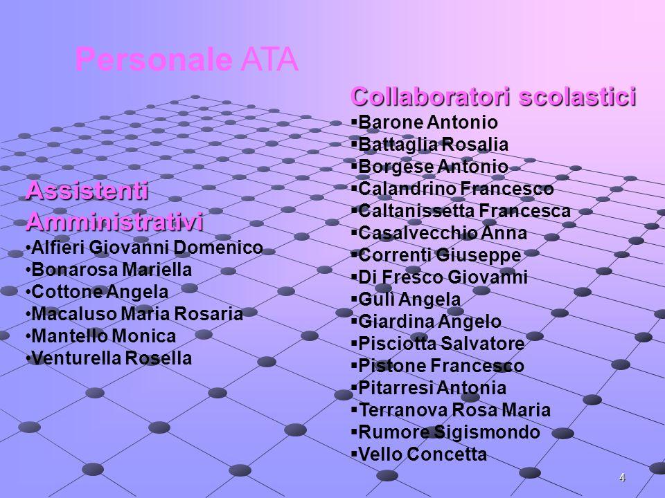 Personale ATA Collaboratori scolastici Assistenti Amministrativi