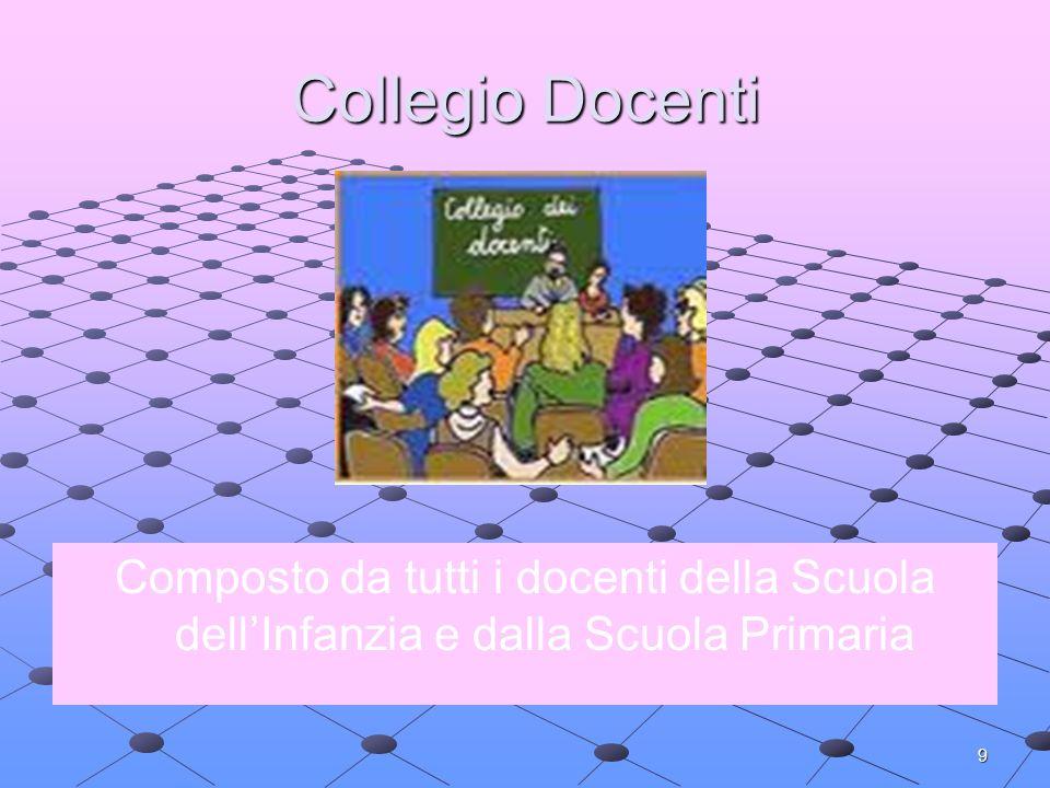 Collegio Docenti Composto da tutti i docenti della Scuola dell'Infanzia e dalla Scuola Primaria