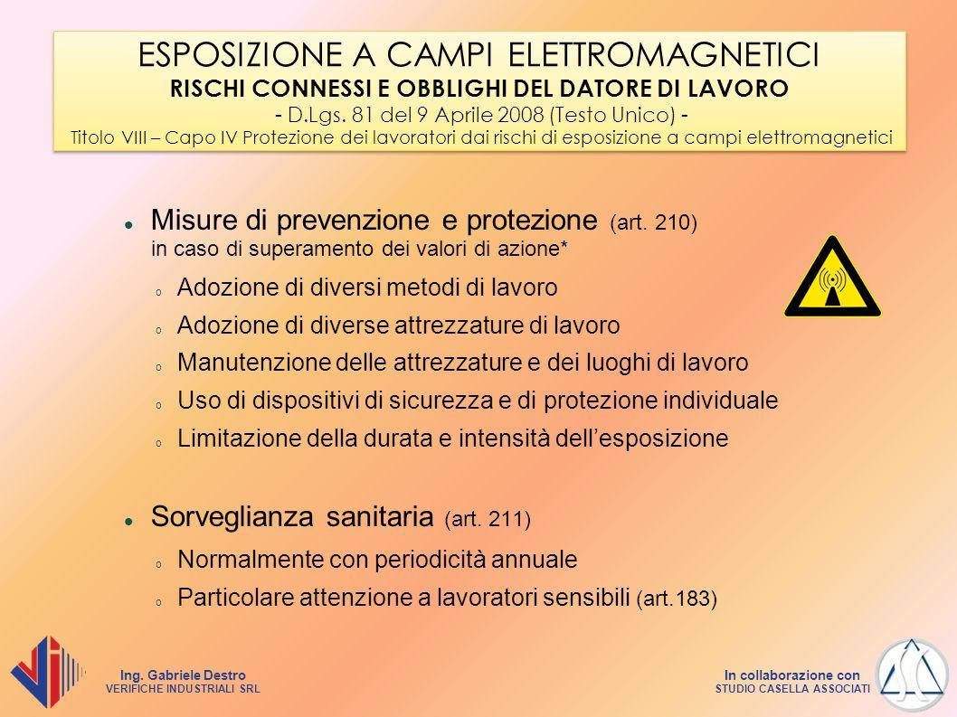 ESPOSIZIONE A CAMPI ELETTROMAGNETICI RISCHI CONNESSI E OBBLIGHI DEL DATORE DI LAVORO - D.Lgs. 81 del 9 Aprile 2008 (Testo Unico) - Titolo VIII – Capo IV Protezione dei lavoratori dai rischi di esposizione a campi elettromagnetici