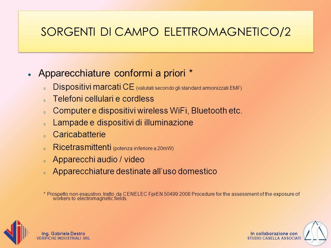 SORGENTI DI CAMPO ELETTROMAGNETICO/2