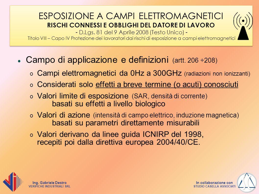 Campo di applicazione e definizioni (artt. 206 ÷208)