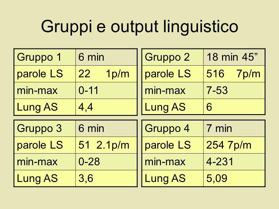 Gruppi e output linguistico