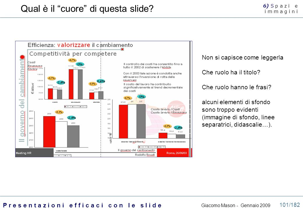 Qual è il cuore di questa slide