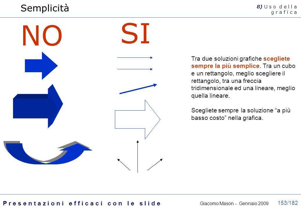 Semplicità 8) U s o d e l l a. g r a f i c a. SI. NO.