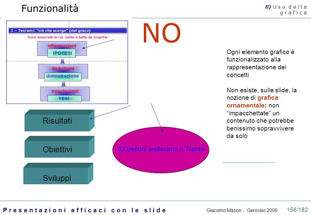 NO Funzionalità Risultati Obiettivi Sviluppi