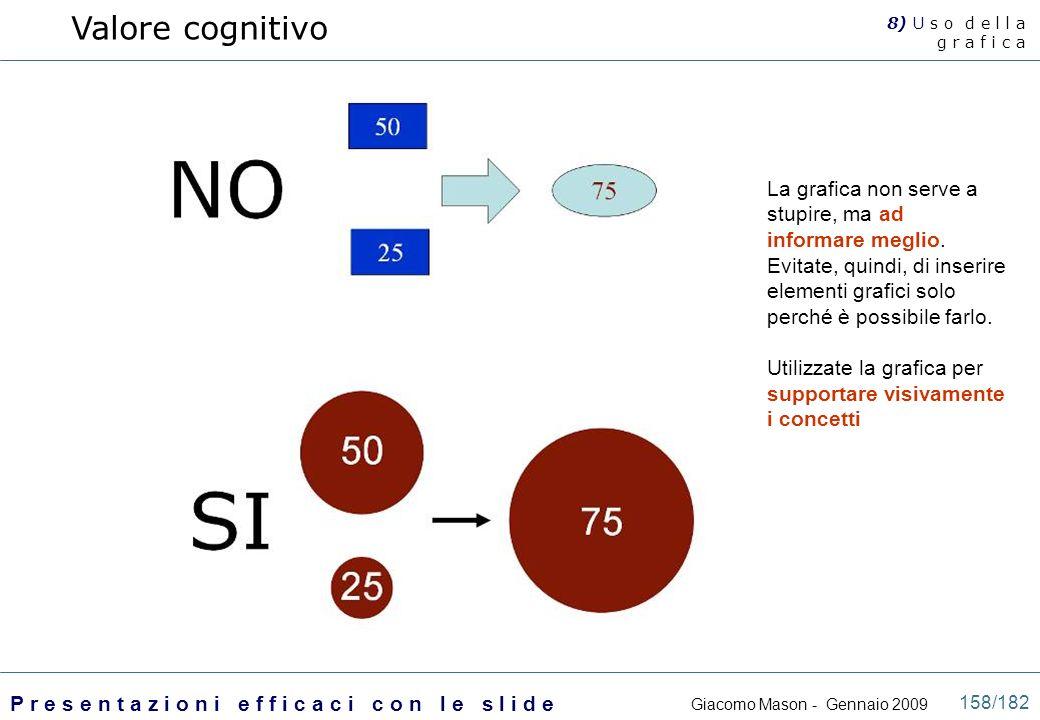 Valore cognitivo 8) U s o d e l l a. g r a f i c a.