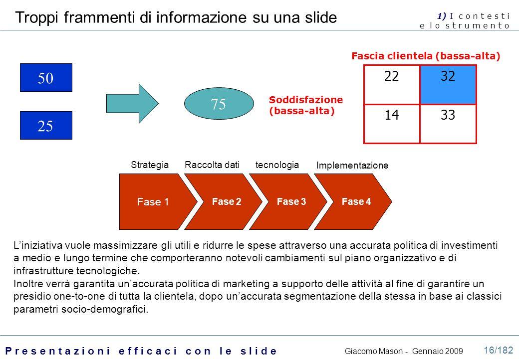 Troppi frammenti di informazione su una slide