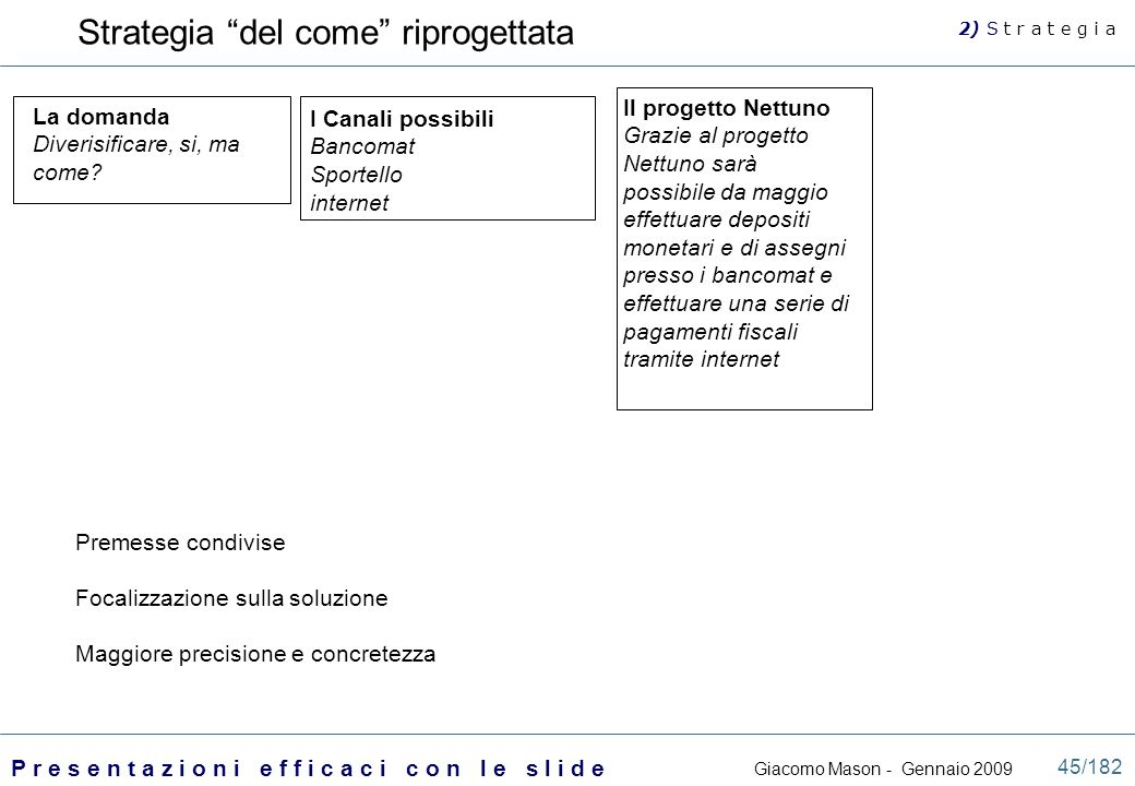 Strategia del come riprogettata