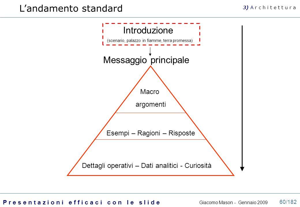 L'andamento standard Introduzione Messaggio principale Macro argomenti