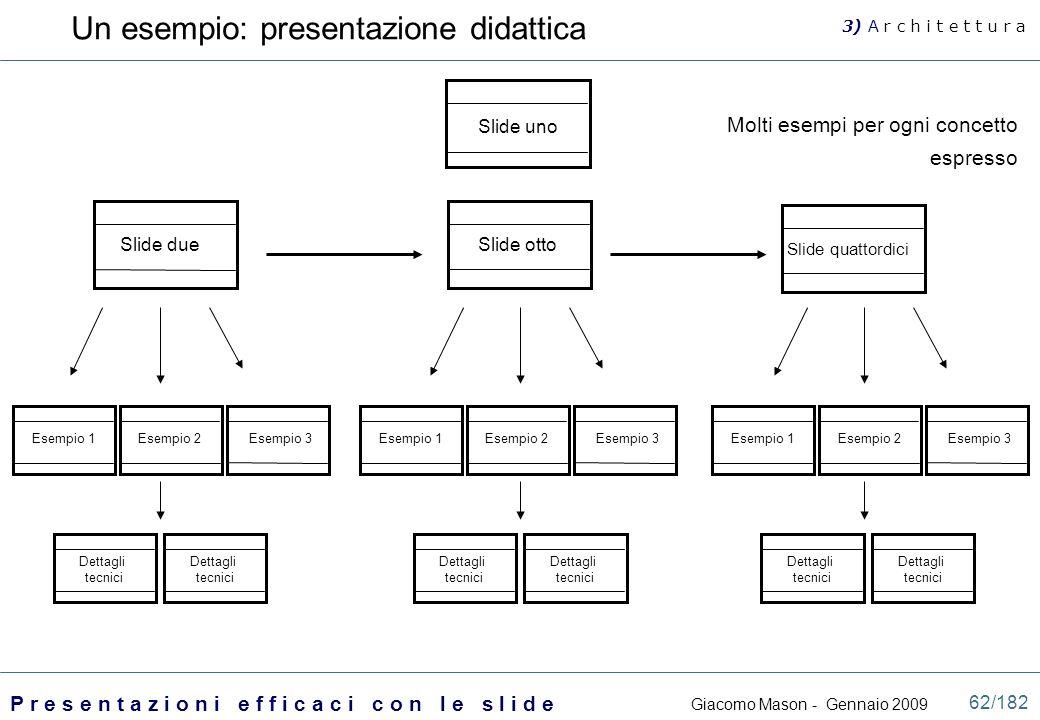 Un esempio: presentazione didattica