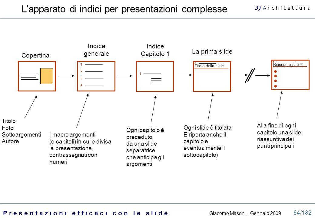 L'apparato di indici per presentazioni complesse