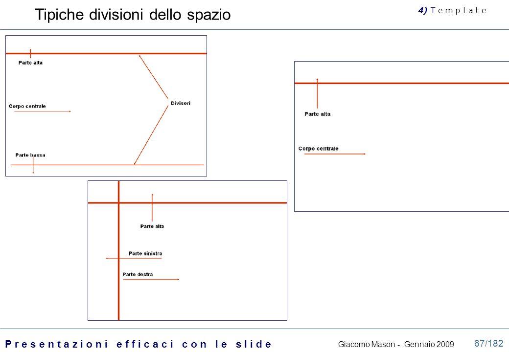 Tipiche divisioni dello spazio