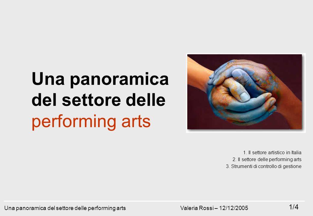 Una panoramica del settore delle performing arts