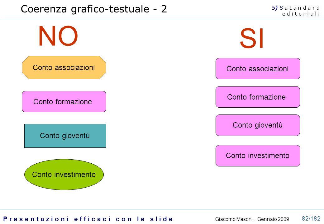 NO SI Coerenza grafico-testuale - 2 Conto associazioni