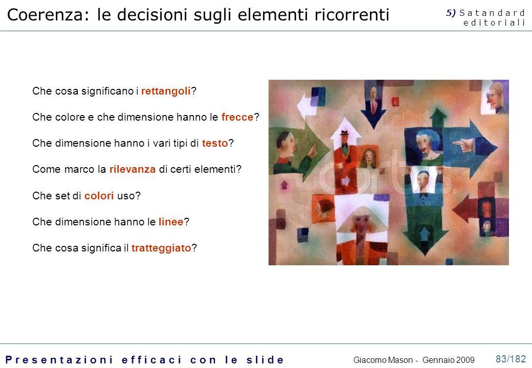 Coerenza: le decisioni sugli elementi ricorrenti