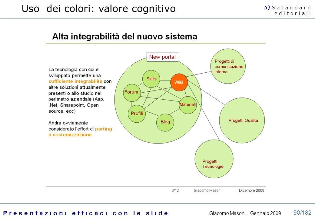 Uso dei colori: valore cognitivo