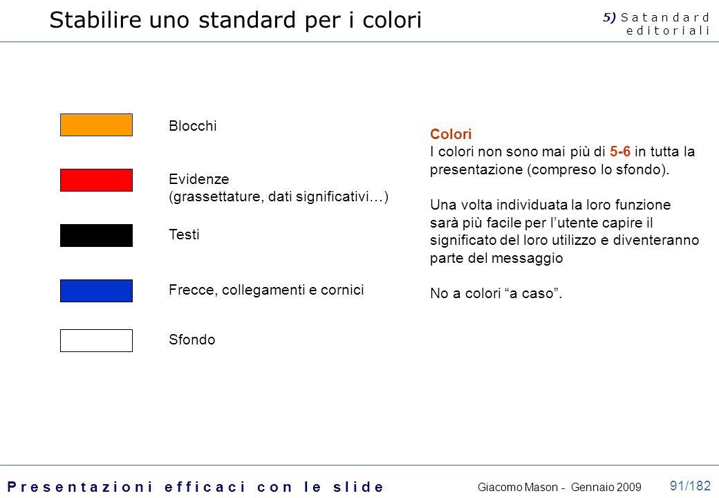 Stabilire uno standard per i colori