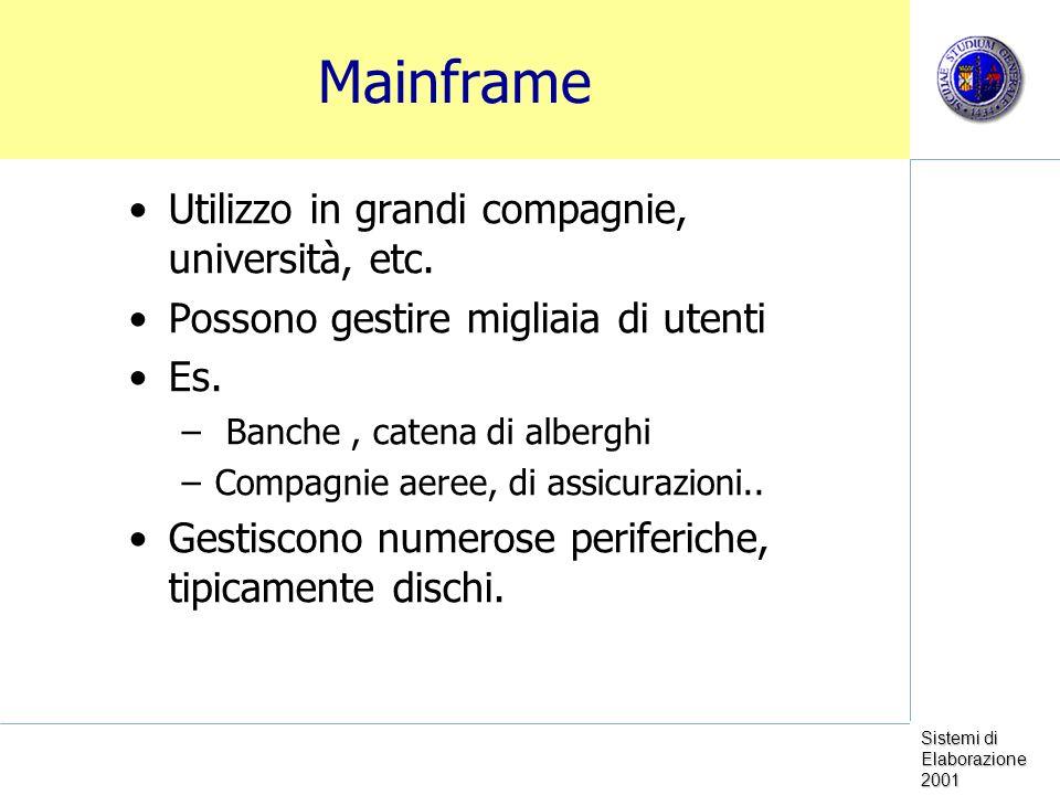 Mainframe Utilizzo in grandi compagnie, università, etc.