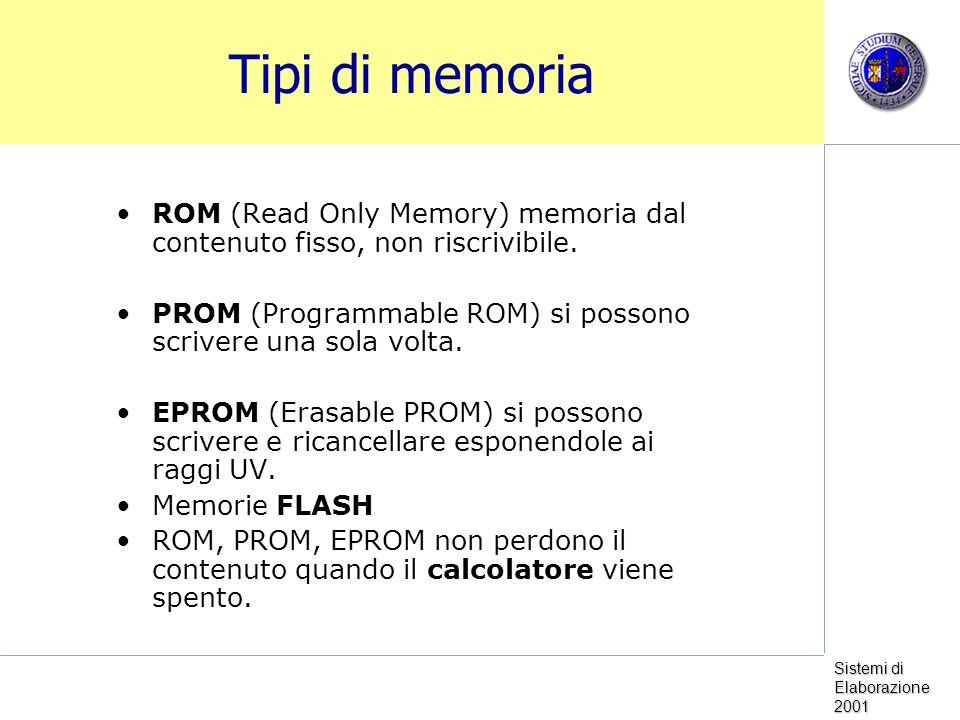 Tipi di memoria ROM (Read Only Memory) memoria dal contenuto fisso, non riscrivibile. PROM (Programmable ROM) si possono scrivere una sola volta.