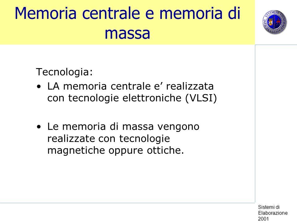 Memoria centrale e memoria di massa