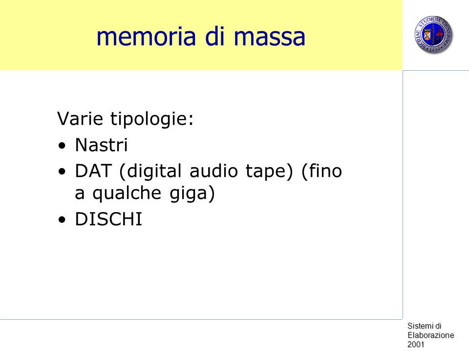memoria di massa Varie tipologie: Nastri