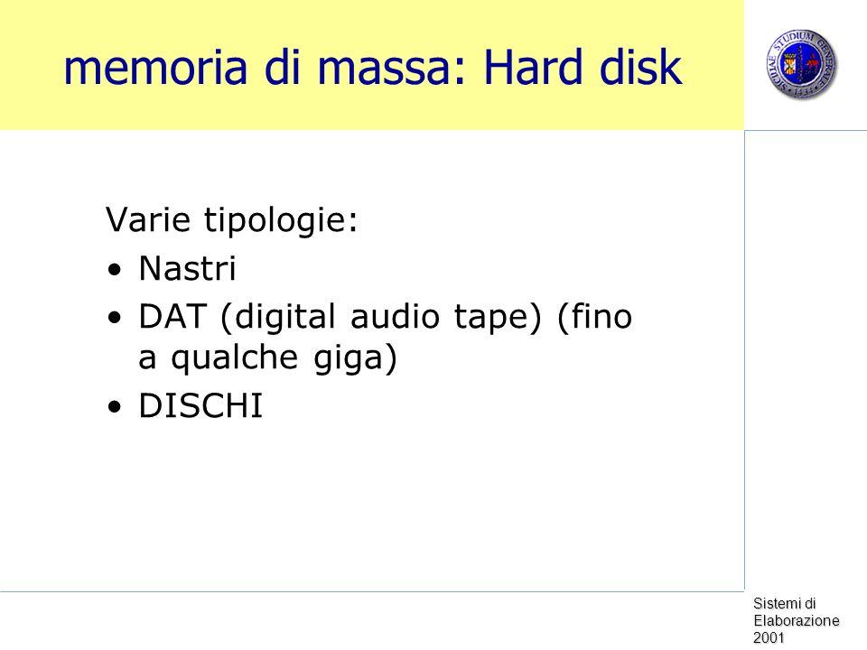 memoria di massa: Hard disk