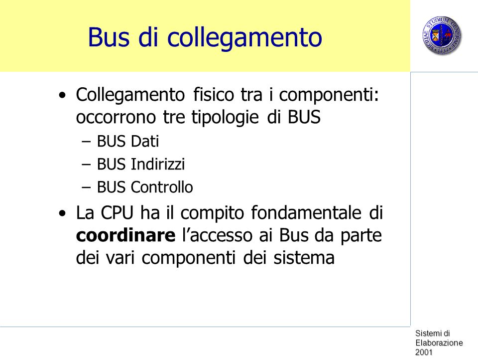Bus di collegamento Collegamento fisico tra i componenti: occorrono tre tipologie di BUS. BUS Dati.