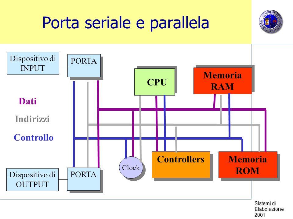 Porta seriale e parallela