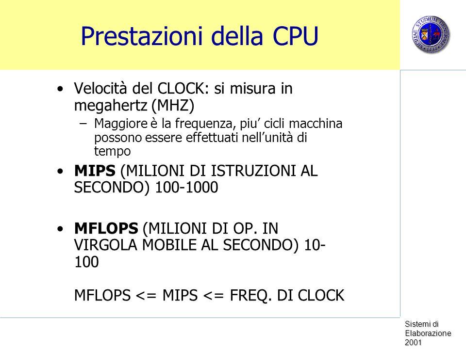Prestazioni della CPU Velocità del CLOCK: si misura in megahertz (MHZ)