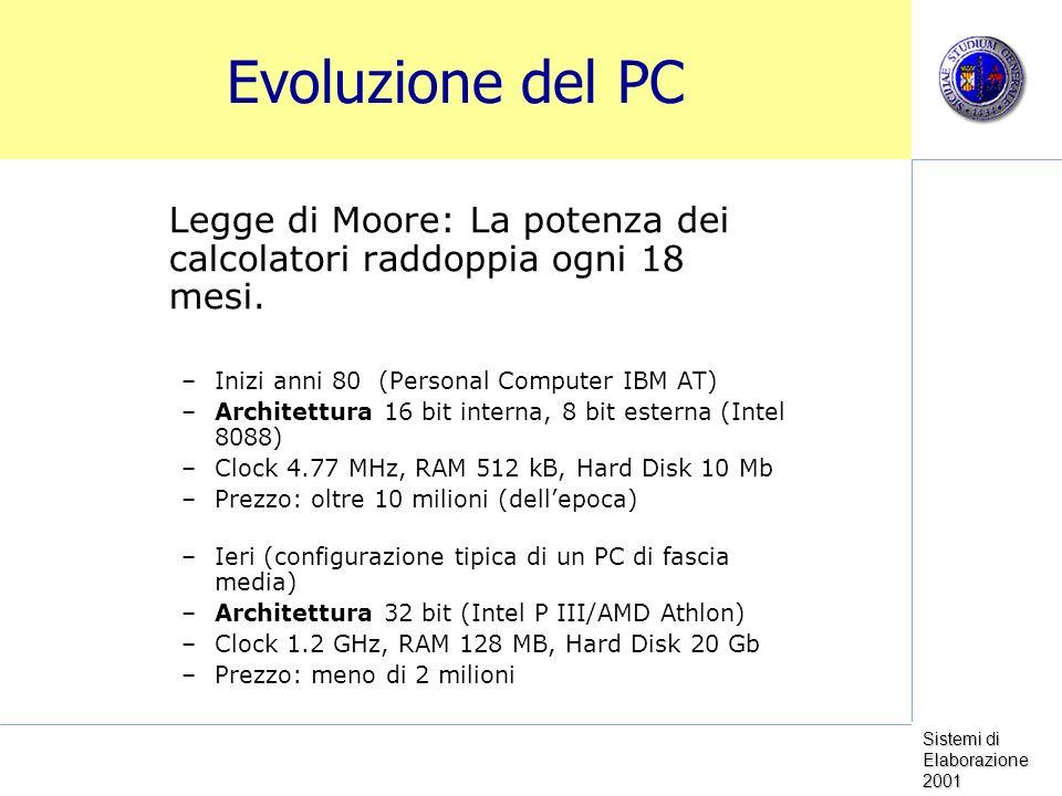 Evoluzione del PC Inizi anni 80 (Personal Computer IBM AT)