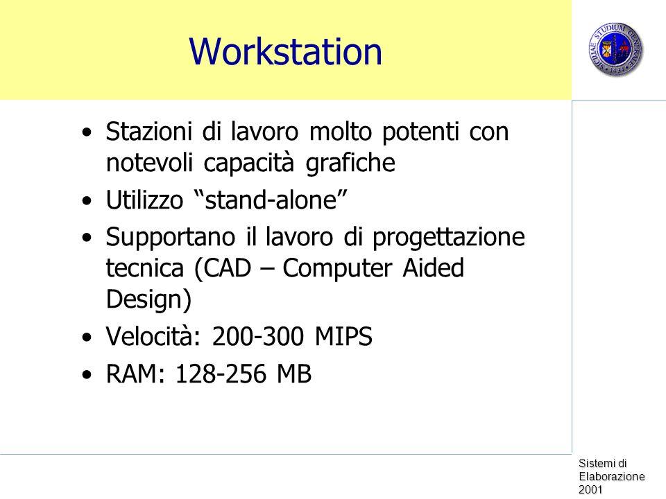 Workstation Stazioni di lavoro molto potenti con notevoli capacità grafiche. Utilizzo stand-alone