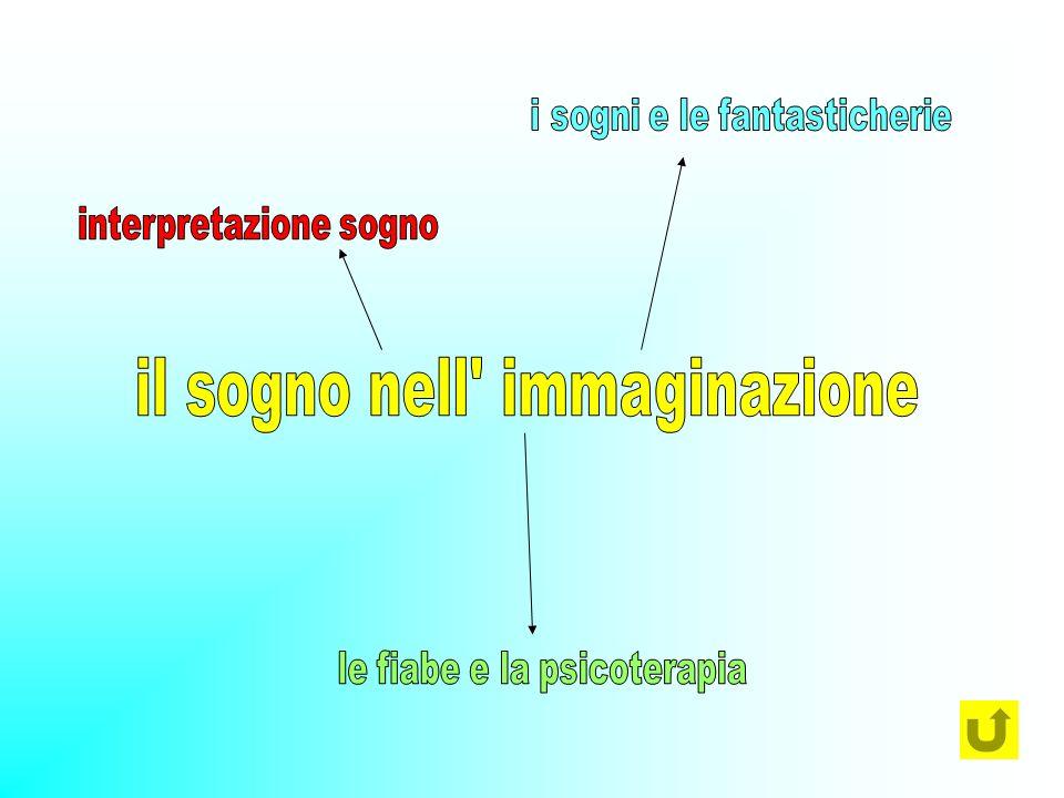 il sogno nell immaginazione