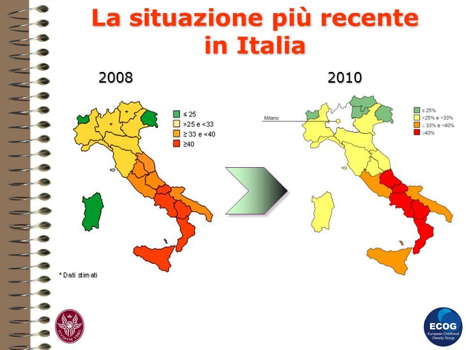 La situazione più recente in Italia