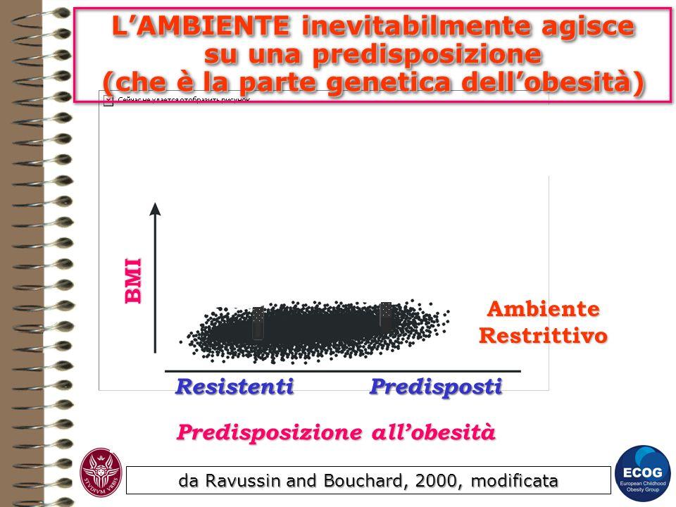 Predisposizione all'obesità