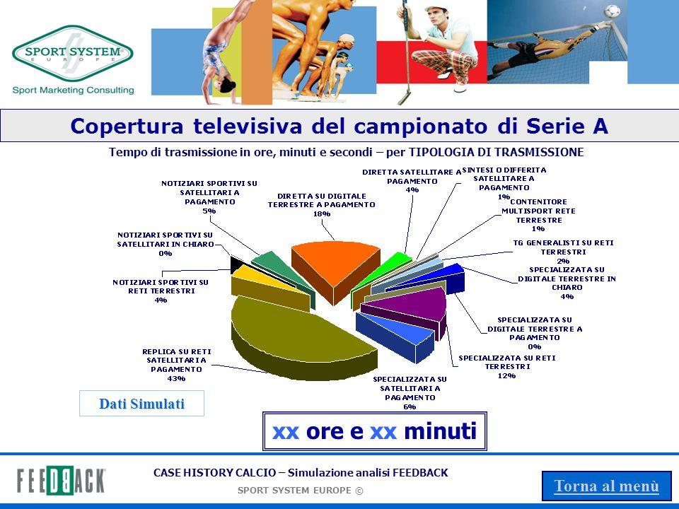 Copertura televisiva del campionato di Serie A