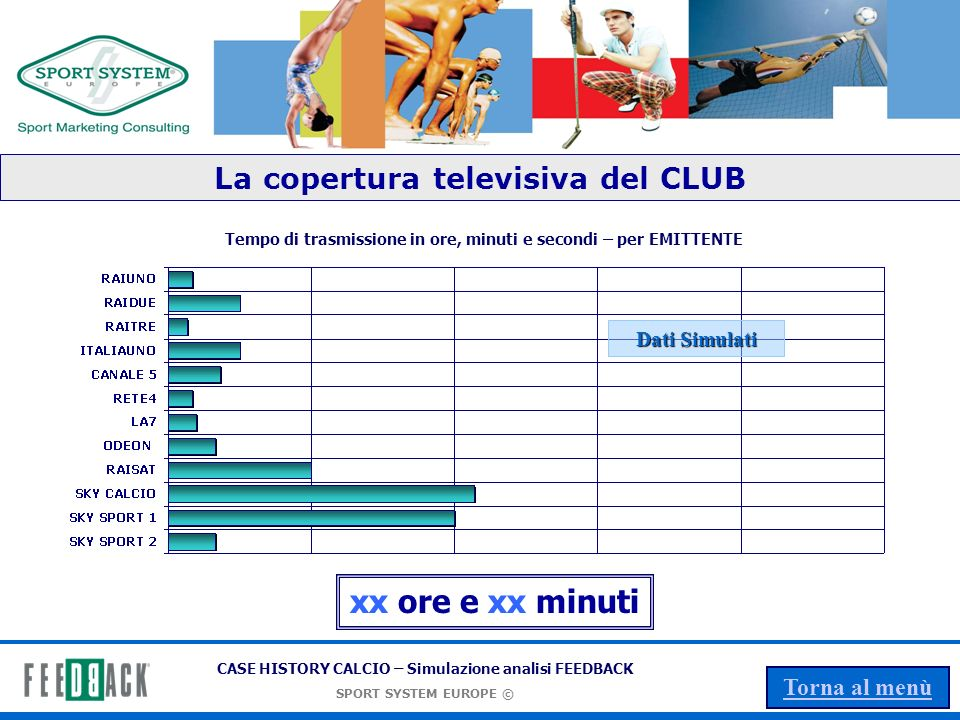 La copertura televisiva del CLUB