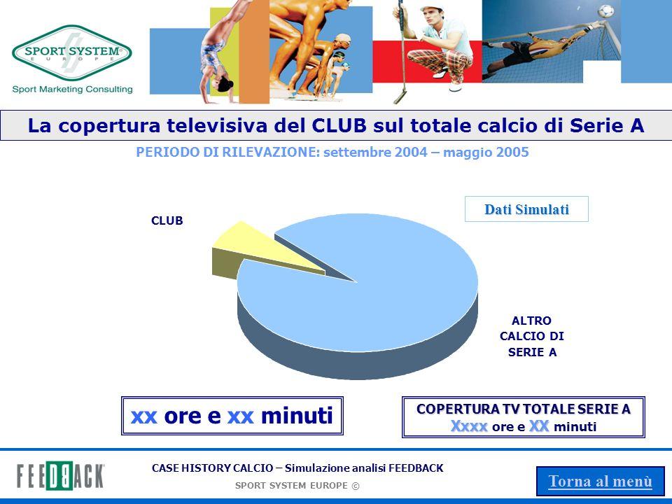 La copertura televisiva del CLUB sul totale calcio di Serie A