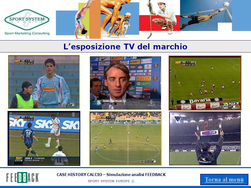 L'esposizione TV del marchio