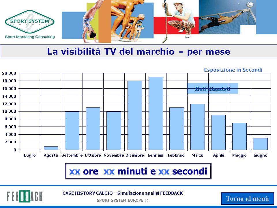 La visibilità TV del marchio – per mese xx ore xx minuti e xx secondi