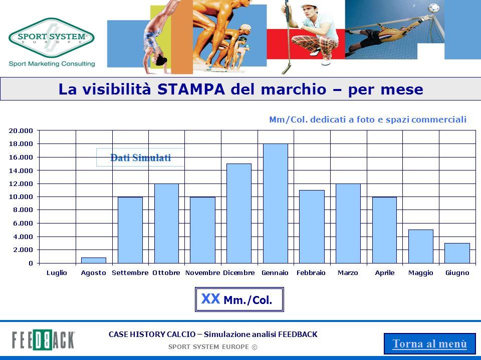 La visibilità STAMPA del marchio – per mese