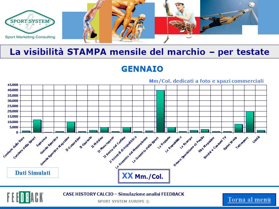 La visibilità STAMPA mensile del marchio – per testate