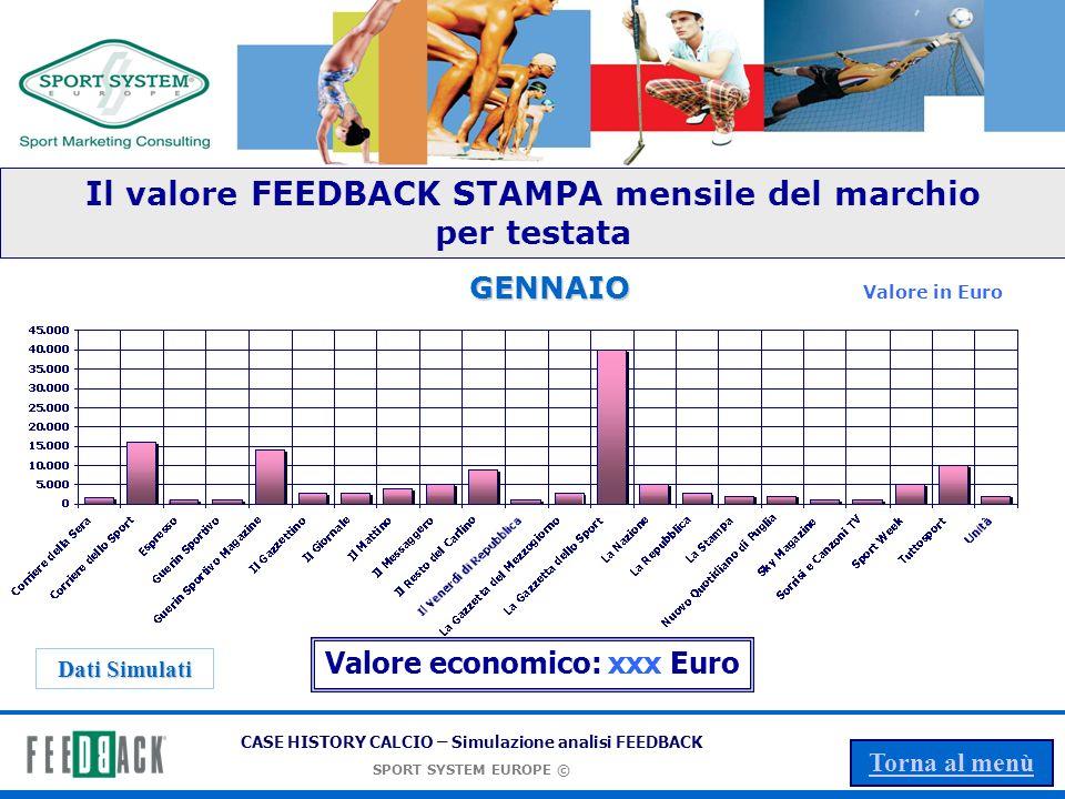 Il valore FEEDBACK STAMPA mensile del marchio per testata