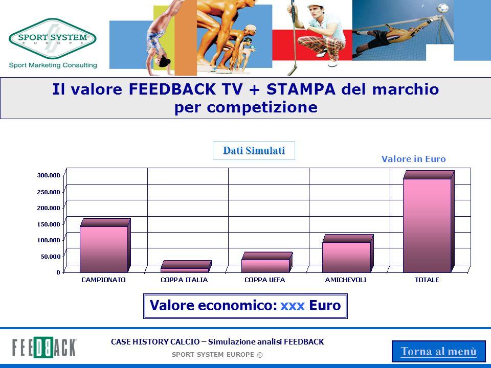 Il valore FEEDBACK TV + STAMPA del marchio Valore economico: xxx Euro