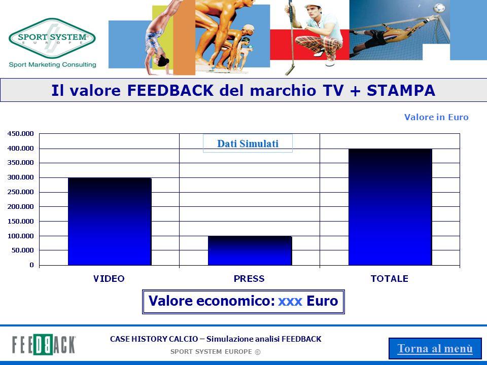 Il valore FEEDBACK del marchio TV + STAMPA Valore economico: xxx Euro
