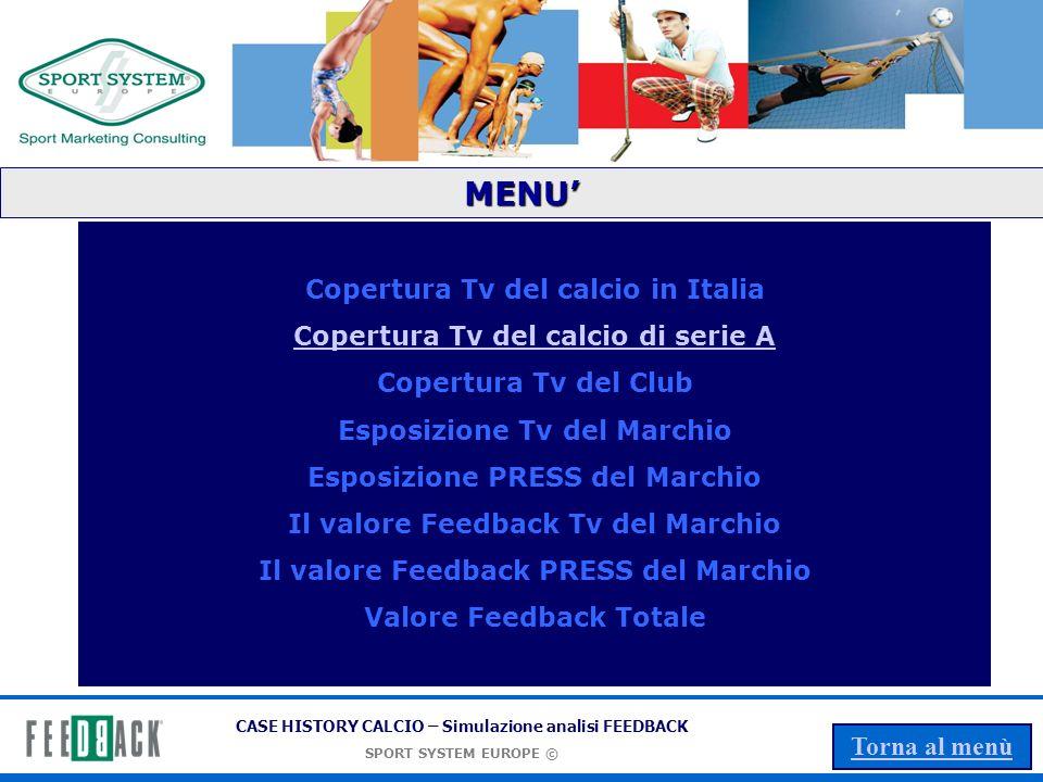 MENU' Copertura Tv del calcio in Italia