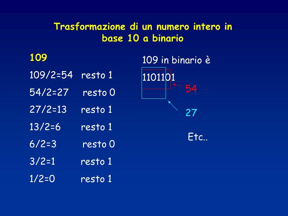 Trasformazione di un numero intero in base 10 a binario